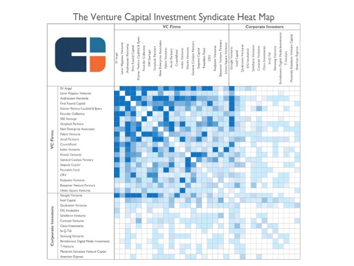 PhD Defense Geertjan de Vries: Venture Capital: Relations with the